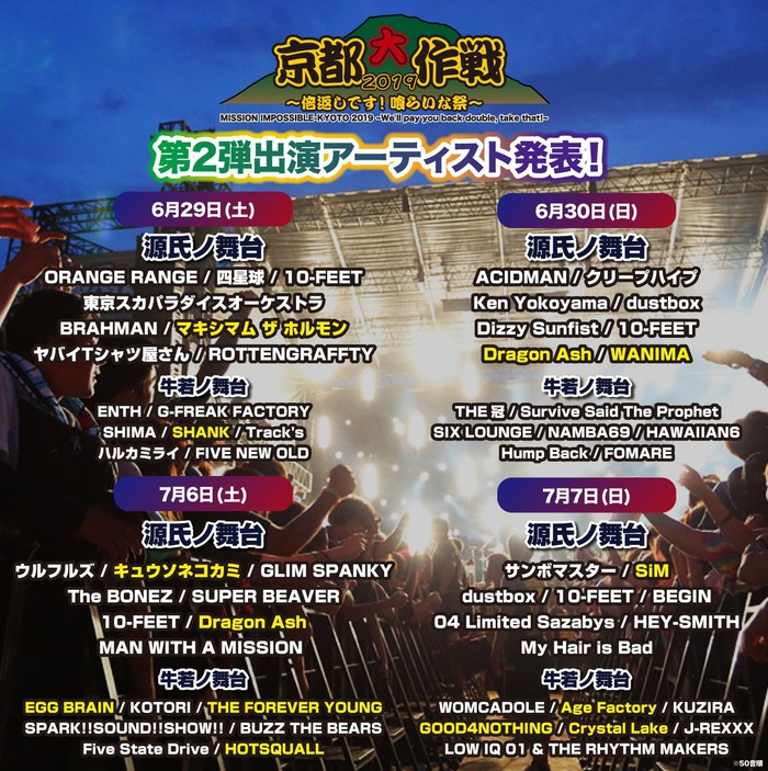 "10-FEET主催""京都大作戦""、第2弾アーティストにホルモン、SiM、WANIMA、Dragon Ash、Crystal Lake、G4N、SHANK、EGG BRAINら12組発表!"