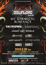 """DOWNLOAD JAPAN 2020""、追加ラインナップ発表!MINISTRY、AMON AMARTH、BARONESS、DIRTY HONEYが出演決定!"