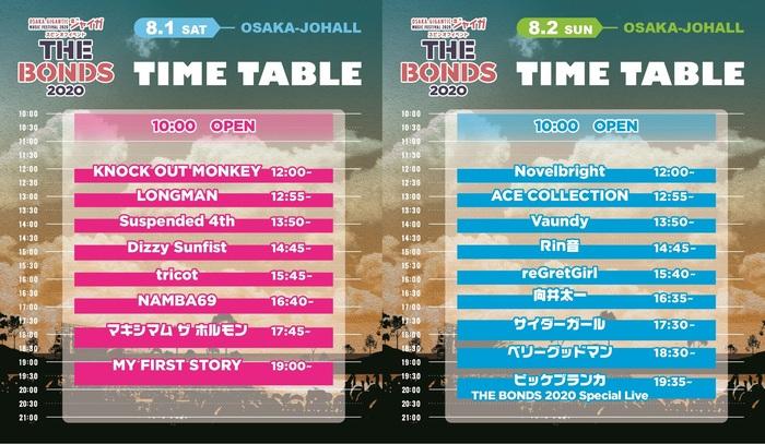 """8/1-2⼤阪城ホールで開催のライヴ・イベント""""THE BONDS 2020""""、タイムテーブル発表!トリはMY FIRST STORY、ビッケブランカに!"""
