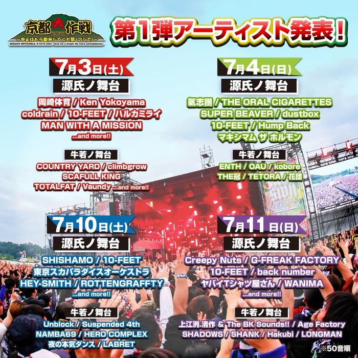 """10-FEET主催フェス""""京都大作戦2021~中止はもう勘弁してくだ祭(マジで)~""""、第1弾アーティストでKen Yokoyama、ホルモン、マンウィズ、WANIMA、coldrain、ヘイスミ、ロットンら43組発表!"""