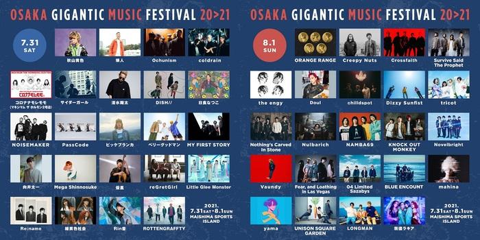 """OSAKA GIGANTIC MUSIC FESTIVAL 20>21""、第3弾出演アーティストにCrossfaith、ROTTENGRAFFTY、LONGMANら12組!"